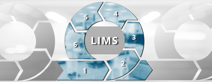 LIMS & Agile Methodology