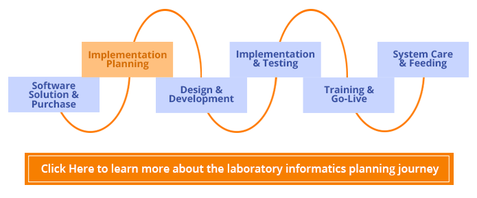 Click here to learn more about the laboratory informatics planning journey